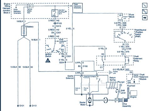 chevrolet chevy lumina wiring diagram auto wiring