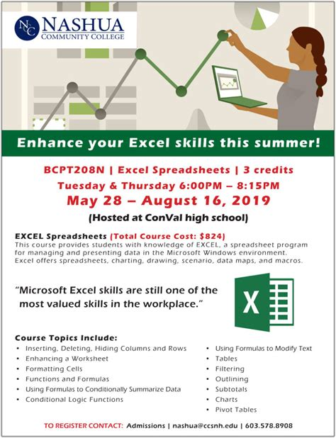 nashua community college offers excel conval conval regional high