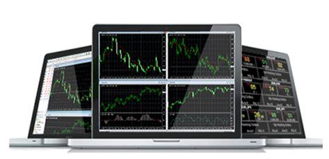 ecn forex trading platform nsfx mt4 ecn trade forex via ecn through metatrader4