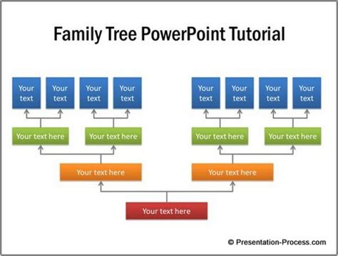 microsoft powerpoint templates family tree briskiinfo