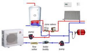 Pictures of Mitsubishi Air Source Heat Pump