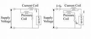 Low Power Factor Wattmeter Working