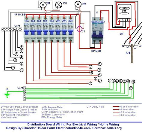 Different Ac Wiring Diagram by Single Phase Distribution Board Wiring Diagram