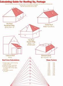 Gable Roof Anatomy
