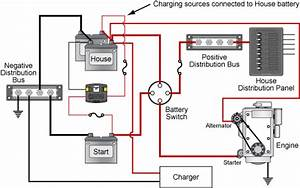 Preventing Cycling In Battery Combiners  Voltage Sensitive