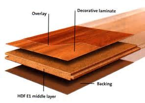 Laminate Flooring: What Is The Difference Between Laminate