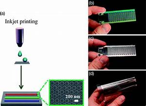 Inkjet Printed Nanomaterial Based Flexible Radio Frequency