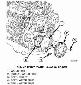 How Do I Replace The Water Pump On My 2002 Grand Caravan 3 3l