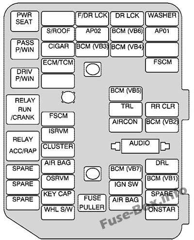 Fuse Box Diagram Saturn Vue