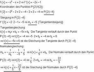 Steigung Im Punkt Berechnen : tangente und normale ~ Themetempest.com Abrechnung