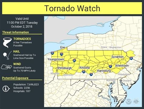 tornado   effect   central pa counties