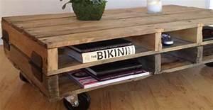Fabriquer Une Table Basse En Palette : fabriquer sa table basse dx53 jornalagora ~ Melissatoandfro.com Idées de Décoration