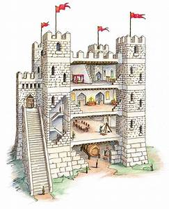 Room 5 World History: Medieval Castles