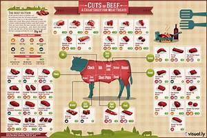 Meat Charts Beef Pork Lamb Goat The Virtual Weber