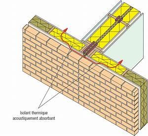 Isolation acoustique dans les constructions en bois o cstc for Isolation phonique maison mitoyenne