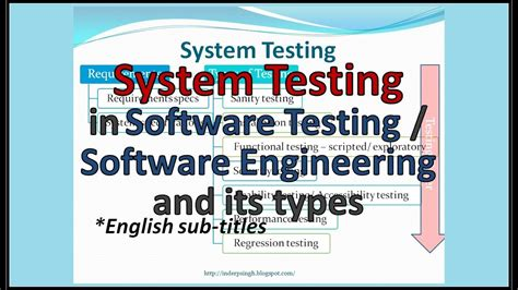 System Testing Proces Diagram by What Is System Testing In Software Testing