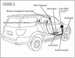 headrest dvd player wiring diagram free wiring diagram With crutchfield wiring guide