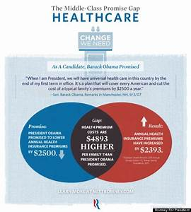 Mitt Romney Venn Diagram Confuses Health Care Issue