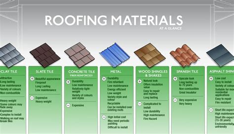 roofing and gutters piernon building and remodeling inc