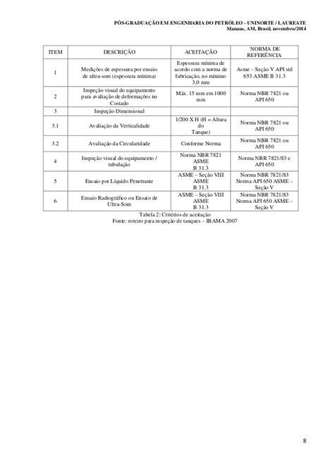 Tipos de tanques e as inspeções realizadas para