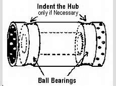 Junk Yards Used Cars Car Repair Manuals And Wiring Diagrams