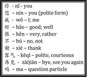 Mandarin Chinese Numbers Words
