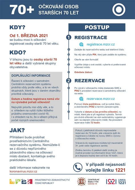 Jak provést registraci na očkování proti koronaviru covid 19? Registrace na očkování pro občany 70+   Obec Borovnička