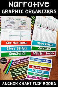 Narrative Writing Graphic Organizer  With Images