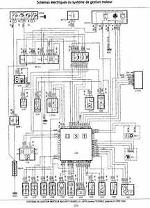 Schema Electrique Saxo