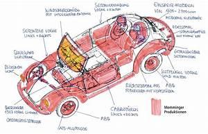 Auto Karosserieteile Bezeichnung : memminger qualitativ hochwertige und fachgerechte k fer restaurierung ~ Eleganceandgraceweddings.com Haus und Dekorationen