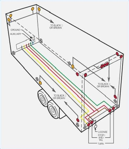 Tractor Trailer Electrical Wiring Schematic semi trailer light wiring diagram auto electrical wiring