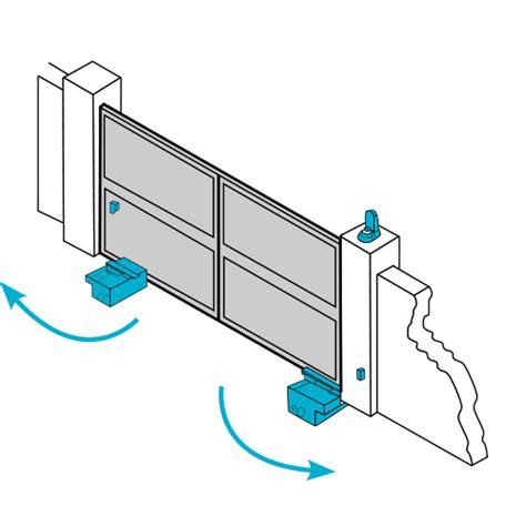 moteur portail electrique motorisation de portail alu pvc moteur digicode charuel