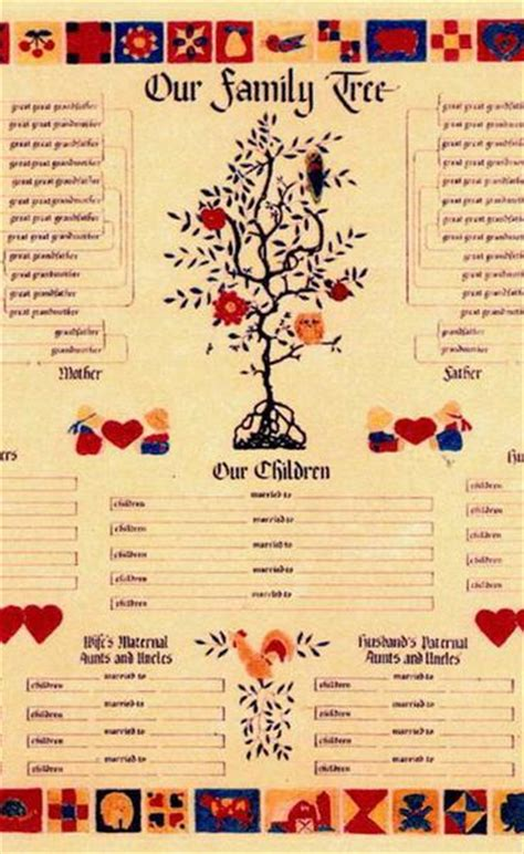 generation family tree chart american country design