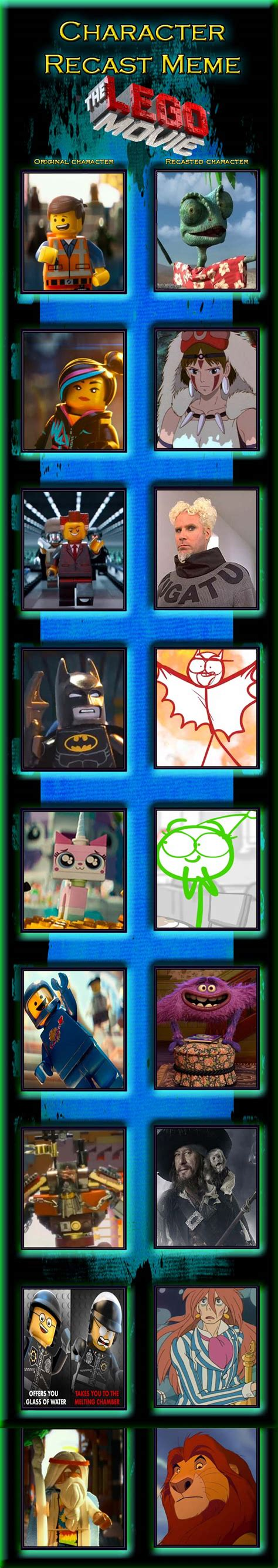 The Lego Movie Meme - recast meme the lego movie by thearist2013 on deviantart