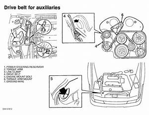1995 Saab 900 Fan Belt Repair