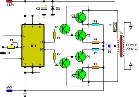 Inverter Teaelectronics
