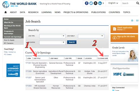 apply world bank opportunities world bank