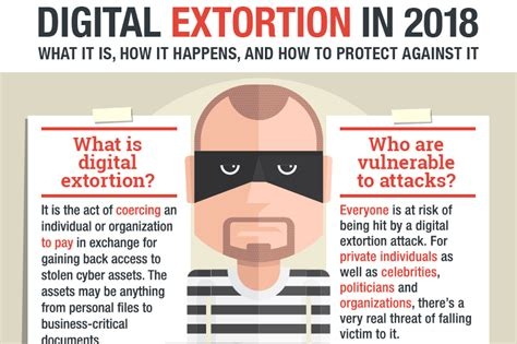 security  digital extortion   security news