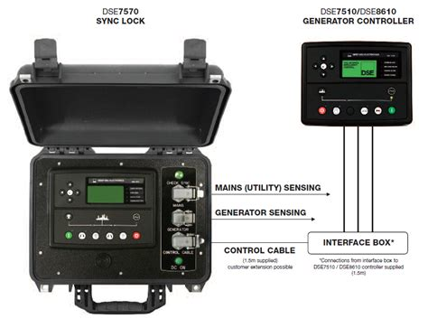 dse  syncronise lock suitcase   deep sea electronics genset components genset