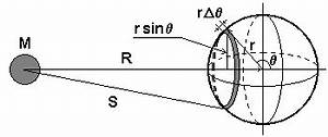 Schwerpunkt Berechnen Physik : physik schwerpunkt ~ Themetempest.com Abrechnung