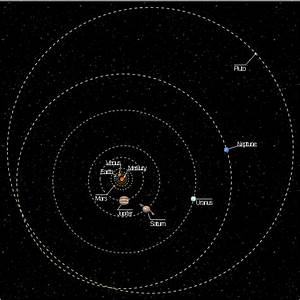 Sun Solar System | Solar System Symbols | Solar system ...