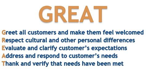Is Excellent Customer Service Definition by Great Customer Service Guidelines Staff Website U Of