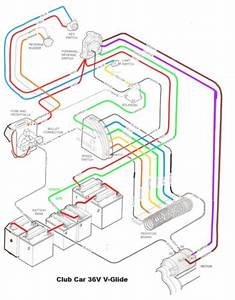 36 Volt Ez Go Golf Cart Wiring Diagram