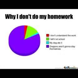Funny Pie Charts Math