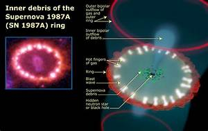The Nasa  Esa Hubble Telescope Celebrates Supernova 1987a U0026 39 S