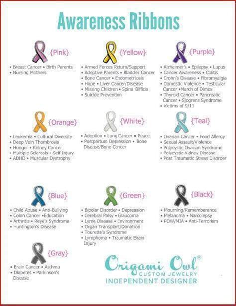 what color represents lung cancer awareness ribbon charms each color represents several