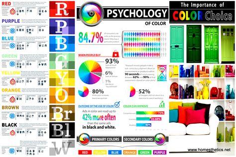 color significance the significance of color in design interior design color