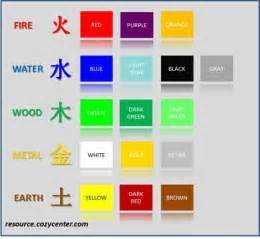 feng shui schlafzimmer farbe feng shui farben im schlafzimmer vertrauen sie ihrer intuition