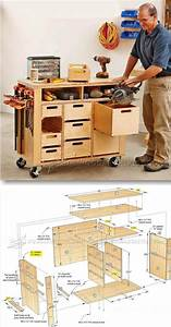 Plan Atelier Bricolage : tool cabinet plans workshop solutions plans tips and ~ Premium-room.com Idées de Décoration