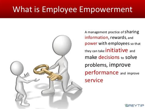 Empower your employees with Greytip Online